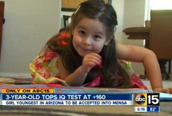 Alexis Martin (3 tuổi, bang Arizona, Mỹ) dễ dàng vượt qua bài kiểm tra của Mensa và đạt kết quả 160. Chưa dừng lại ở đó, các chuyên gia còn nói rằng, Alexis làm bài xuất sắc đến mức họ không thể đánh giá chính xác chỉ số IQ của cô bé, do đó, rất có thể con số thực còn vượt xa 160.