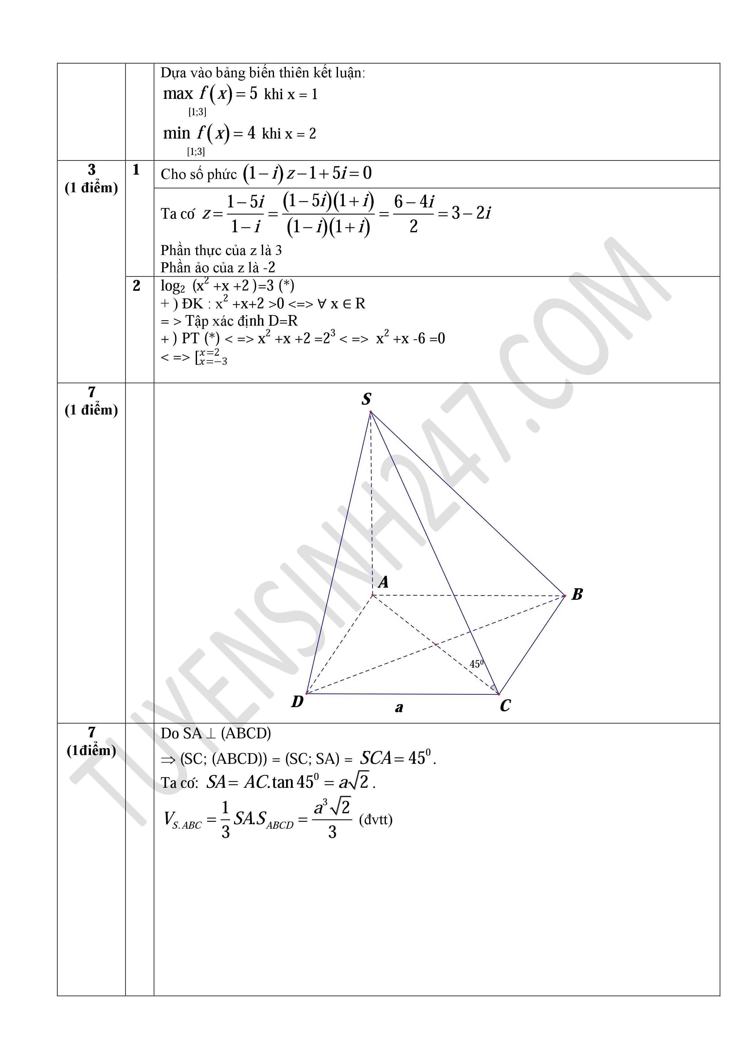 đáp án môn toán 2015