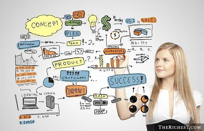 Marketing và quảng cáo. Sự nhạy cảm của người phụ nữ được phát huy tối đa trong nghề nghiệp này để thấu hiểu khách hàng. Ngoài ra, một khía cạnh nhỏ khác là sự chào hàng của người phụ nữ cũng sẽ dễ dàng được ghi nhận hơn