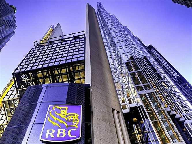 16. Ngân hàng Hoàng gia Canada  Quốc gia: Canada  Tài sản: 823.278.000 USD  Điểm tín nhiệm Fitch: AA / Moody's: Aa3 / S&P: AA-
