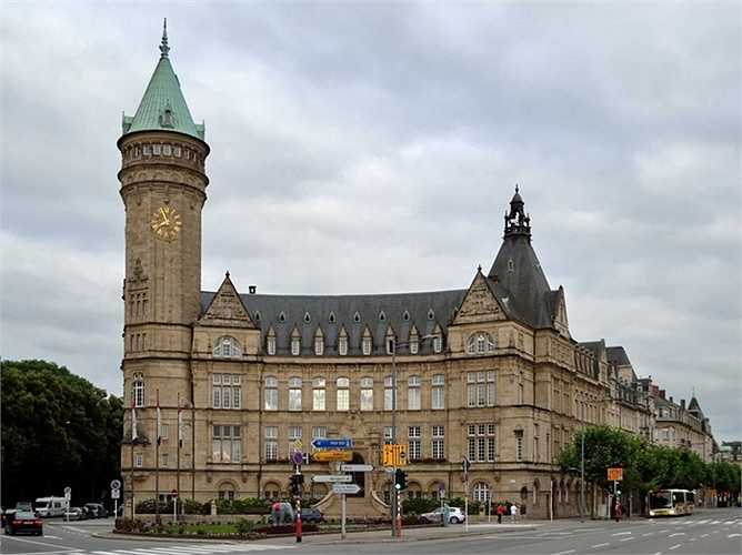 9. Ngân hàng Banque et Caisse d'Epargne de l'Etat  Quốc gia: Luxembourg  Tài sản: 56.102.000 USD  Điểm tín nhiệm Moody: Aa1 / S & P: AA +