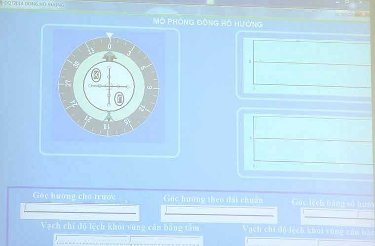Hình ảnh mô phỏng đồng hồ hướng trên máy bay.
