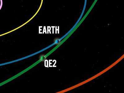 """thiên thạch 1998 QE2 là """"viên đá"""" kỳ lạ nhất trong lịch sử"""
