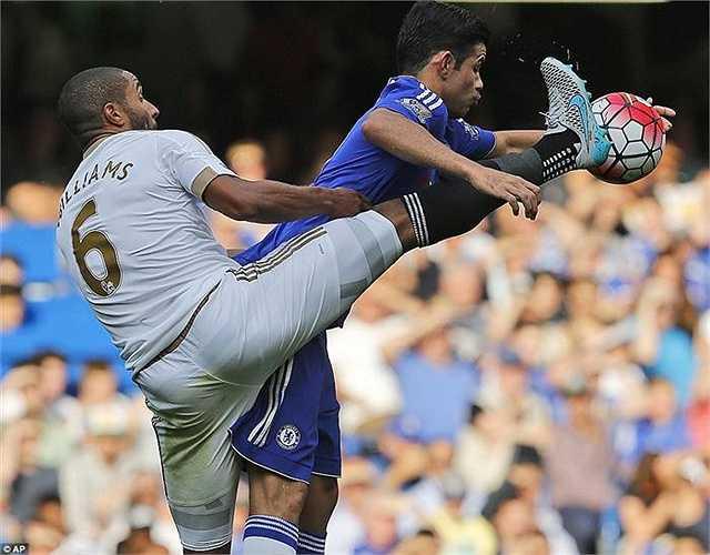 Lỗi cao chân nhưng được bỏ qua của một cầu thủ Swansea