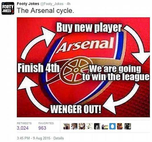 Vòng quay buồn bã của Arsenal