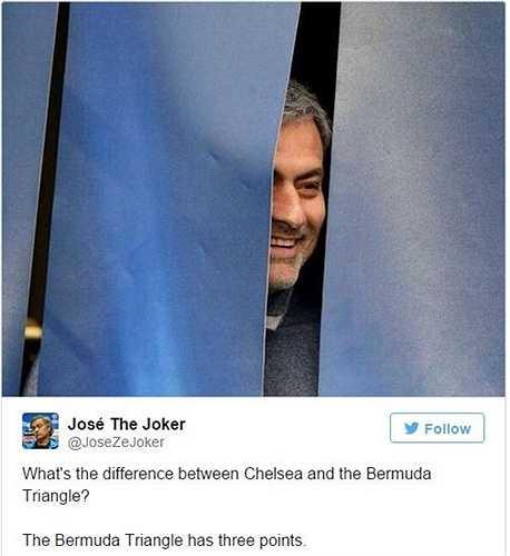 Mourinho sợ hãi xem Man City liệu đã đi chưa