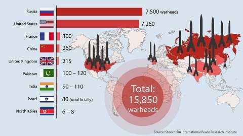 Trữ lượng đầu đạn hạt nhân của các quốc gia trên thế giới