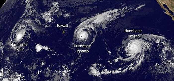 Phía đông Thái Bình Dương nằm ở Jimena với sức gió 225km/h, bão Ignacio ở giữa khoảng 64km/h, Kilo có tốc độ gió 225 km/h