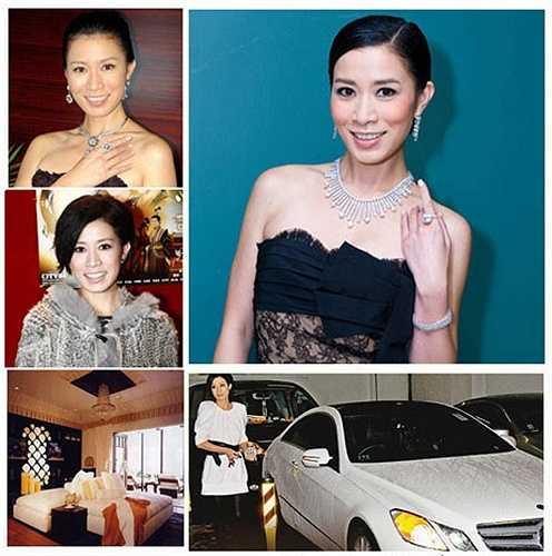 Năm 2011, Xa Thi Mạn chia tay với đài TVB và chuyển hướng sang thị trường Trung Quốc đại lục. Theo truyền thông Hồng Kông tiết lộ, cát-xê của Xa Thi Mạn hiện đang ở vị trí đầu bảng, khoảng từ 200.000 - 400.000 NDT/tập phim (696 triệu - 1,4 tỉ đồng). Được biết, 3 bộ phim Thẩm tử quan, Đới đao nữ bổ khoái và Kiến nguyên phong vân ở đại lục đã mang về cho 'Hoa hậu TVB' hơn 20 triệu NDT (71 tỉ đồng).
