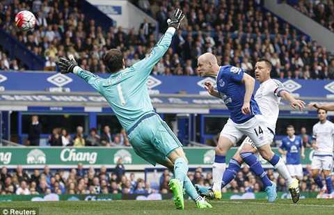Naismith mở tỷ số cho Everton.