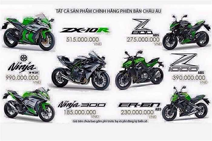 Các phiên bản mới nhất của dòng môtô Kawasaki được niêm yết giá chính hãng, trong số đó Z1000 được niêm yết với giá 390 triệu đồng.
