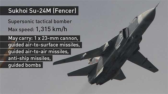Máy bay ném bom chiến thuật Su-24M