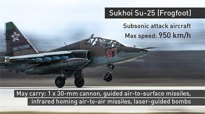 Cuối cùng trong danh sách là cường kích Su-25