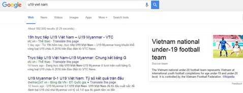 Lượng tìm kiếm U19 Việt Nam cao hơn cả ĐTQG và đội U23