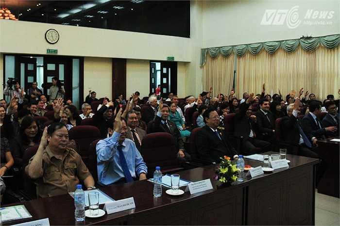 100% đại biểu đồng ý với dự thảo của đại hội