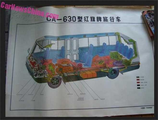 Bản vẽ thiết kế gốc của dòng xe này vẫn được lưu giữ trong bảo tàng ngành công nghiệp ô tô ở TP. Đại Liên