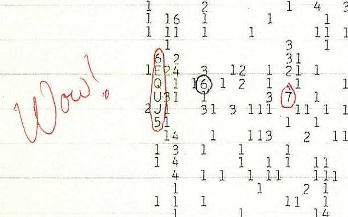 Wow! là tín hiệu radio bí ẩn được các nhà nghiên cứu tại ĐH bang Ohio phát hiện ngày 15/8/1977. Tín hiệu này được cho là của người ngoài hành tinh truyền tới Trái đất