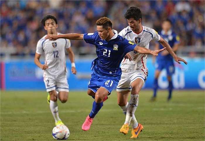 Bước vào trận đấu, Thái Lan vẫn giữ lối chơi đặc trưng là kiểm soát bóng và tấn công liên tục