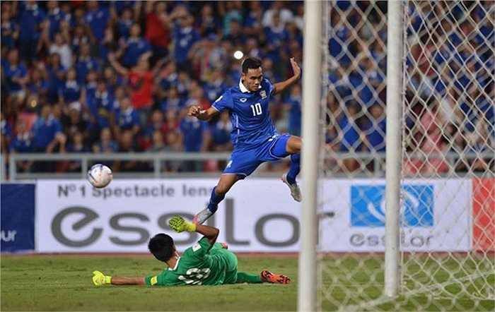 Ở mặt thông số thống kê lẫn thế trận, Thái Lan vượt trội hơn hẳn đối thủ