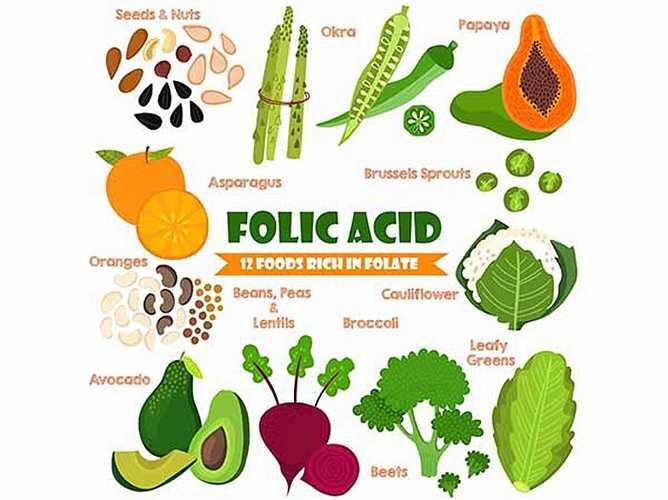 Vitamin B9: Vitamin này được gọi là axit folic. Nó giúp ngăn ngừa các bệnh tim mạch, cao huyết áp, trầm cảm, ung thư và mất trí nhớ. Nó giúp cải thiện khả năng sinh sản và phát triển của thai nhi trong quá trình mang thai. Các loại thực phẩm giàu vitamin này là rau xanh, cam, dâu tây, trứng và đậu.
