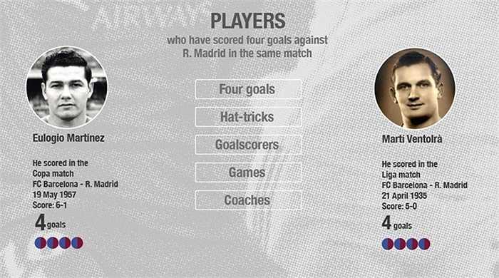 Eulogio Martinez và Marti Vantolra là 2 cầu thủ duy nhất từng ghi 4 bàn trong 1 trận siêu kinh điển