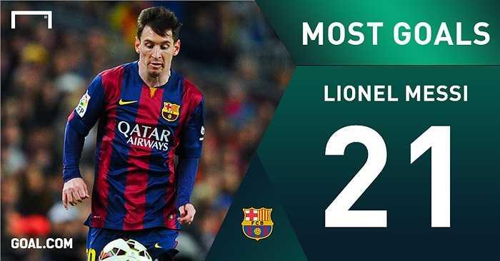 Messi là cầu thủ ghi nhiều bàn nhất lịch sử siêu kinh điển với 21 pha lập công