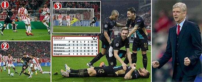 Với cú hattrick vào lưới Olympiakos, tiền đạo Oliver Giroud đã chính thức vượt qua huyền thoại của Arsenal là Dennis Bergkamp trong danh sách những cầu thủ ghi bàn nhiều nhất cho đội bóng thành London tại Champions League