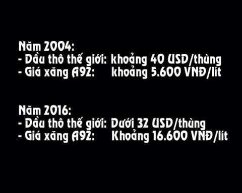 Bảng so sánh giữa giá xăng năm 2004 và giá xăng dự báo 2016