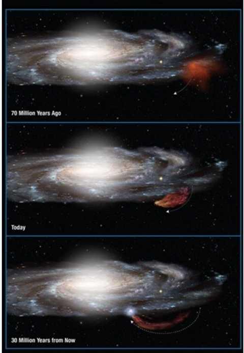 Thời điểm hình thành của quái vật mây khí được dự đoán là khoảng 70 triệu năm về trước