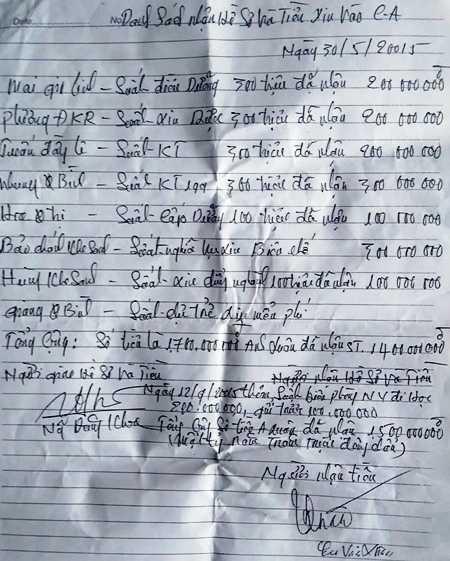 """Danh sách cùng số tiền ông Xuân nhận từ ông K. để hứa """"chạy"""" vào các vị trí. (Ảnh: Dân Trí)."""