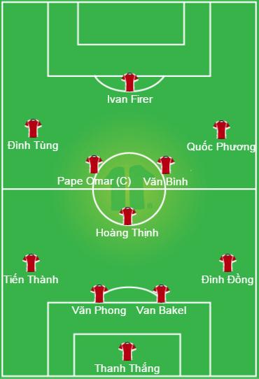 Đội hình FLC Thanh Hóa trong trận thắng 2-0 Sanna Khánh Hòa BVN
