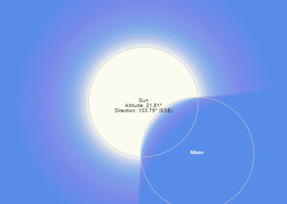 Hình ảnh mô phỏng hiện tượng nhật thực một phần ở thời điểm đạt đỉnh có thể nhìn thấy ở Hà Nội