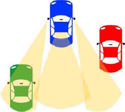 Lái xe có thể quan sát được xe màu xanh lá cây nhưng khó thấy xe màu đỏ, vì thế, xe đỏ rơi vào điểm mù của xe xanh lam