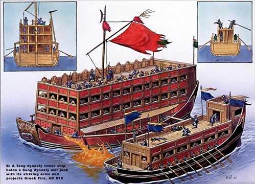 Lâu thuyền (thuyền nhiều tầng) của Nam Đường đụng độ với một chiến thuyền nhà Tống, trong cuộc chiến tranh Tống - Nam Đường năm 975. Quân Nam Đường dùng súng phóng lửa để tấn công đối phương.