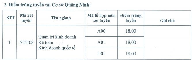 quang ninh 3