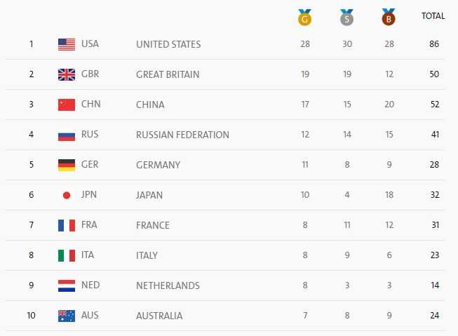 Olympic-188-2