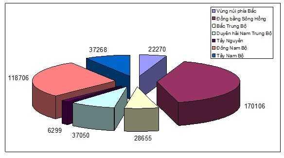 Bo GD&DT cong bo hon 420.000 chi tieu theo 7 nhom nganh hinh anh 3