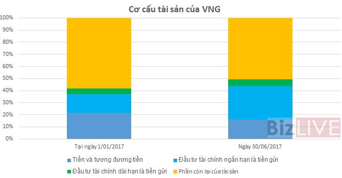 vngh_ettv
