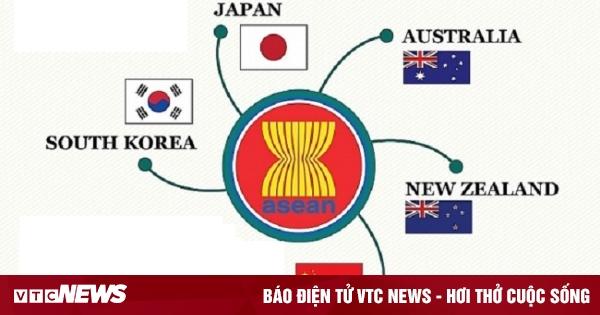 RCEP là gì? Vì sao RCEP quan trọng với ASEAN?