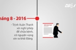 Video: Hành trình vướng vòng lao lý của Trịnh Xuân Thanh