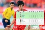 U23 Việt Nam có thể bị loại tức tưởi