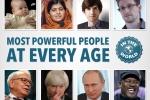 Điểm mặt 100 người quyền lực nhất thế giới