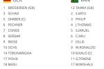 Hinh anh Link xem truc tiep U20 Duc vs U20 Vanuatu giai U20 the gioi 2017 3