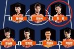 Xuân Trường lần đầu tiên đá chính ở K-League 2017