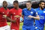 Link sopcast xem trực tiếp Man Utd vs Leicester City