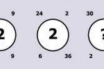Bài toán điền số theo quy luật ít người trả lời đúng