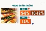 Thuế VAT tăng 12%: Hàng hóa, dịch vụ sắp đồng loạt tăng giá