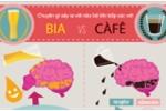 Chuyện gì xảy ra khi não bộ tiếp xúc với bia hoặc cafe?
