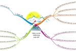 Gợi ý giải đề thi minh họa môn Ngữ văn bằng sơ đồ tư duy