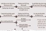 Vụ phó được bổ nhiệm 'thần tốc': Quy trình bổ nhiệm phải thế nào?